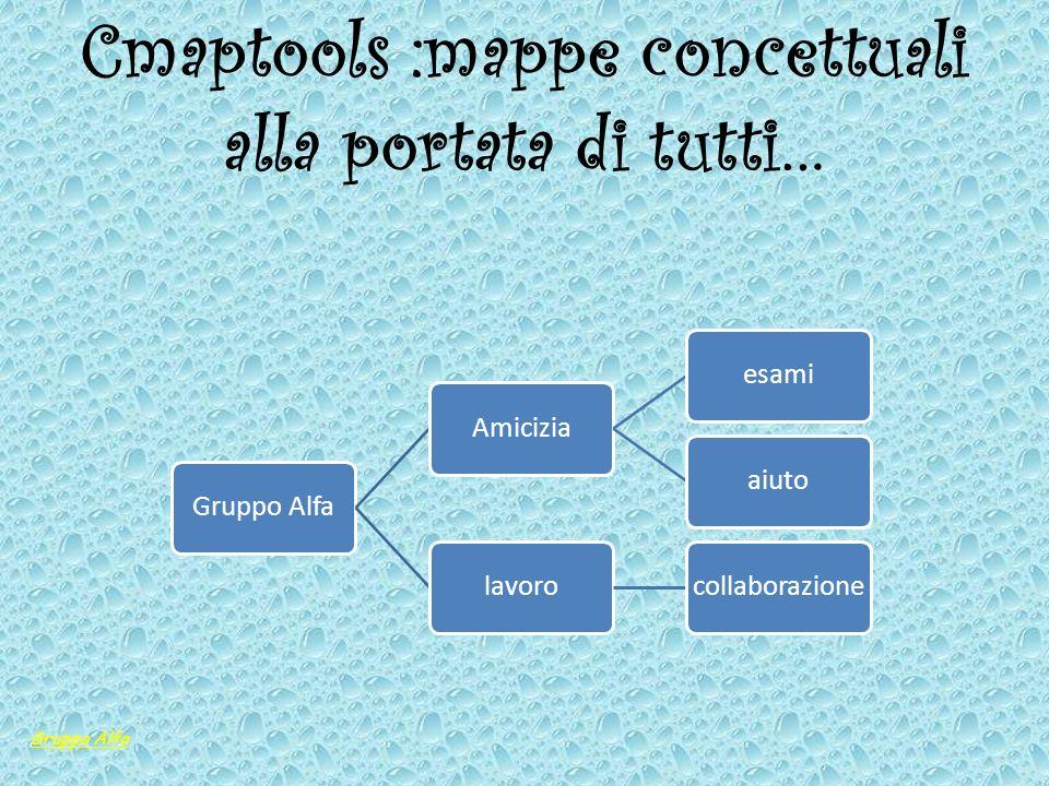Cmaptools :mappe concettuali alla portata di tutti…