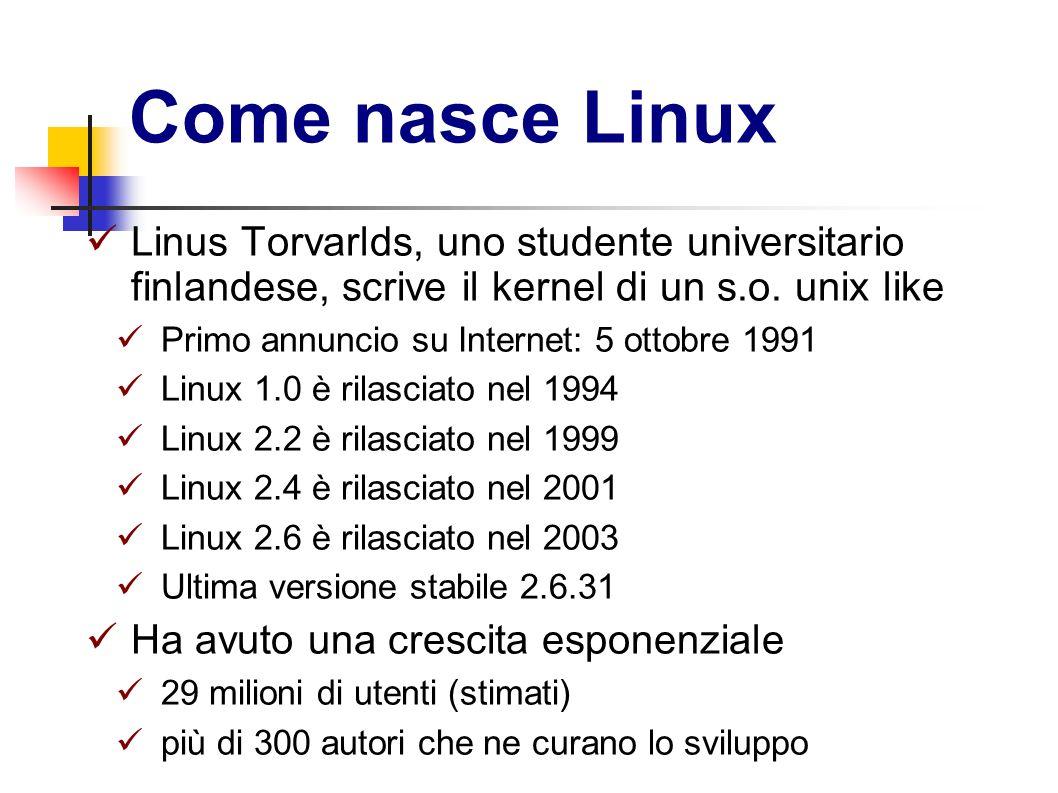 Come nasce Linux Linus Torvarlds, uno studente universitario finlandese, scrive il kernel di un s.o. unix like.