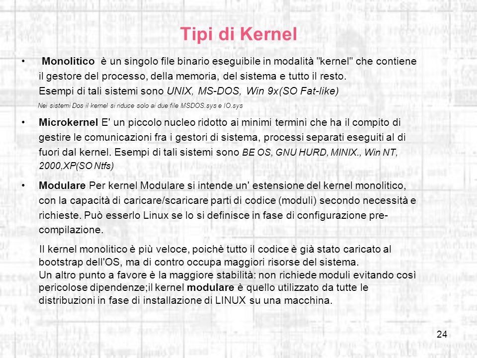 Tipi di Kernel