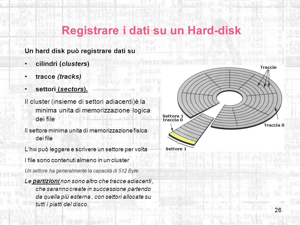 Registrare i dati su un Hard-disk