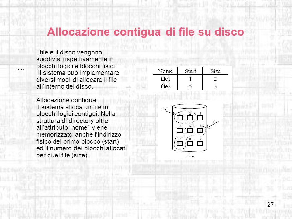 Allocazione contigua di file su disco