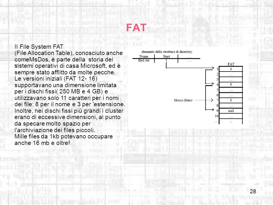 FAT II File System FAT.