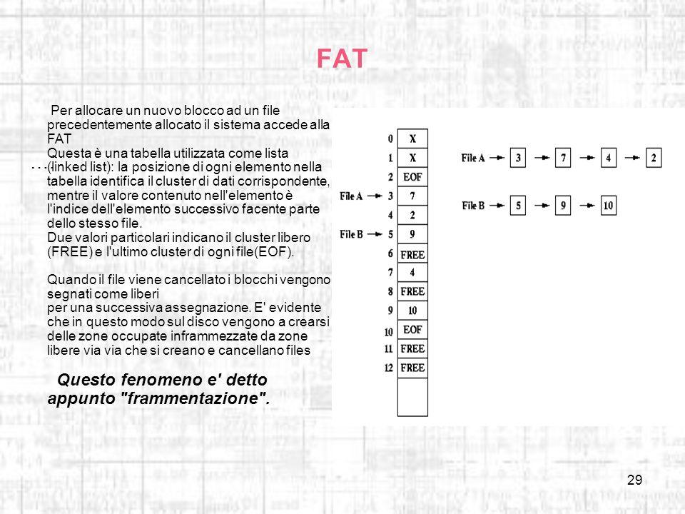 FAT …. . Questo fenomeno e detto appunto frammentazione .