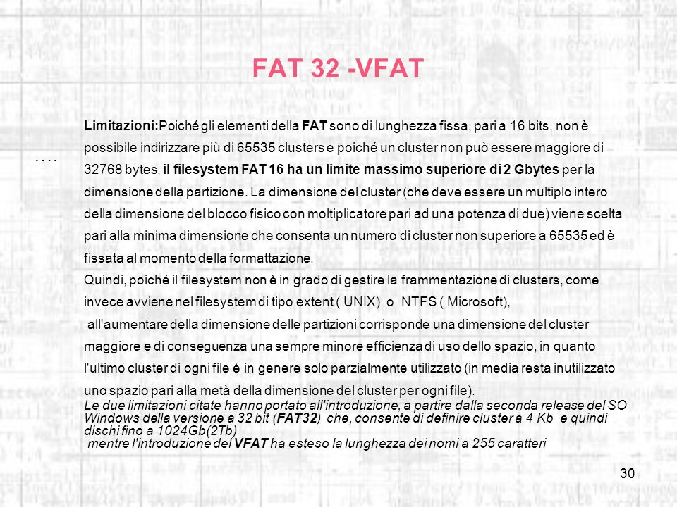 FAT 32 -VFAT
