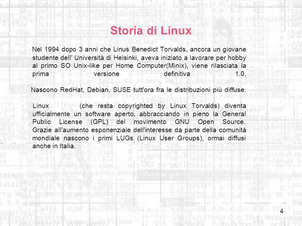 Storia di Linux