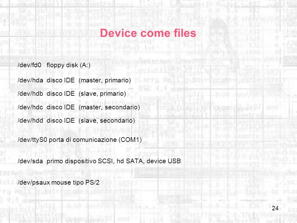 Device come files /dev/fd0 floppy disk (A:)