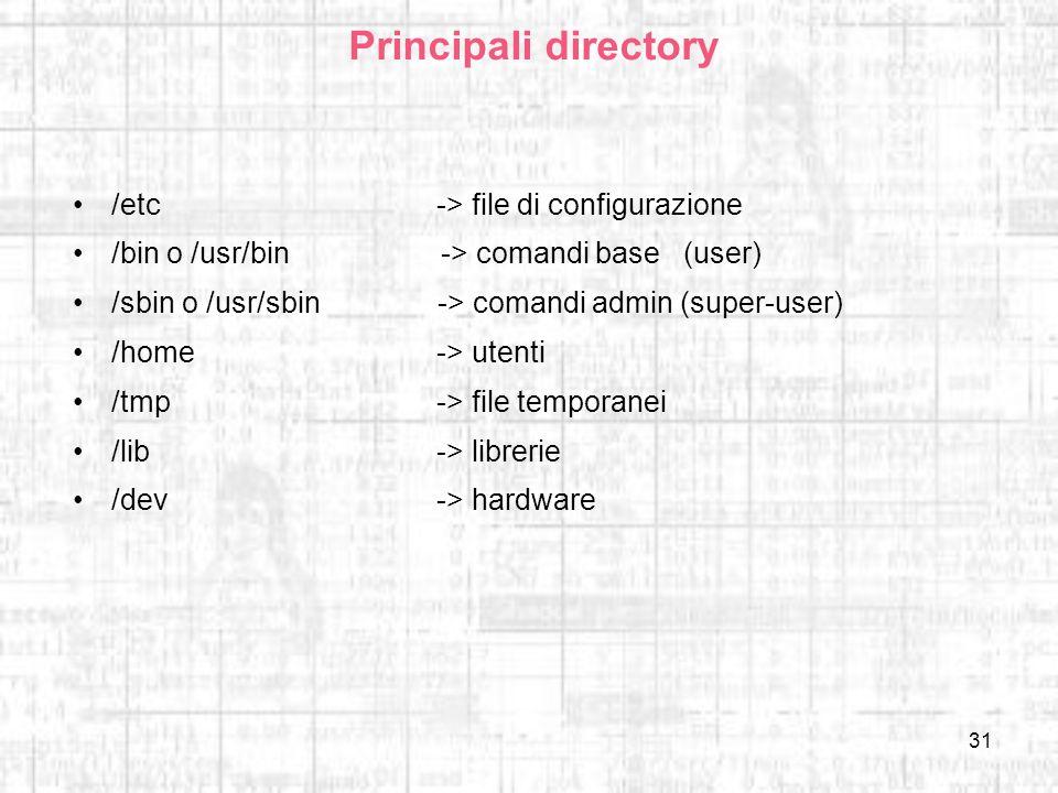 Principali directory /etc -> file di configurazione