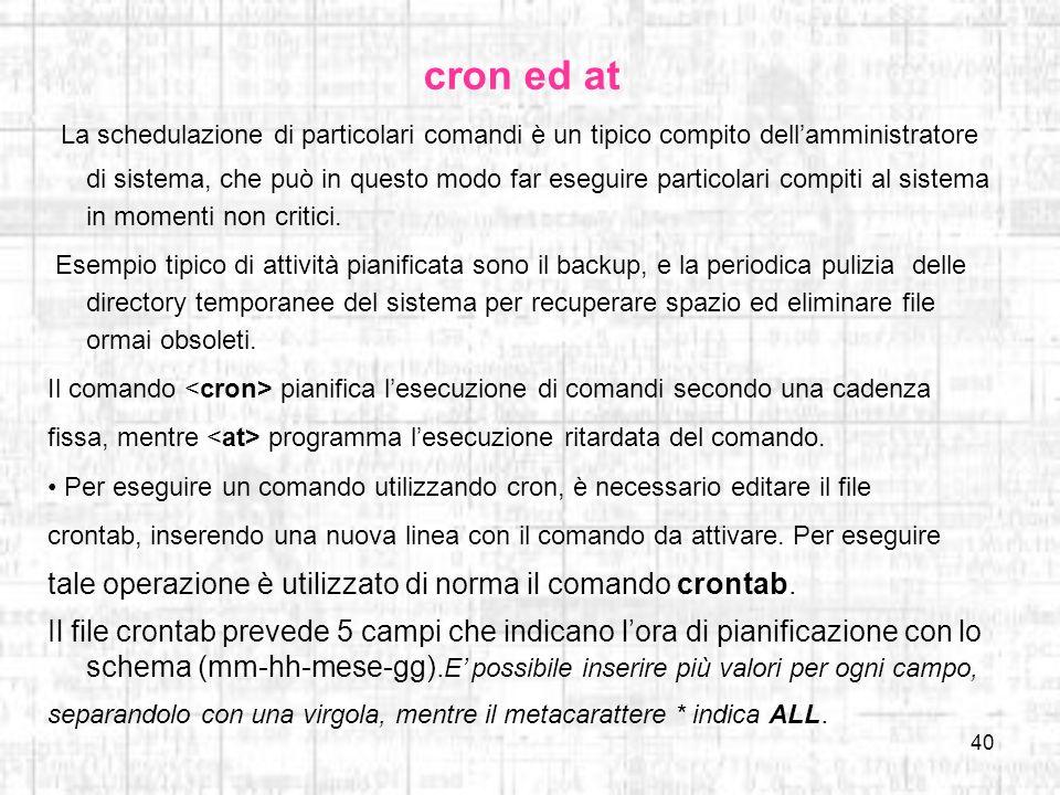 cron ed at