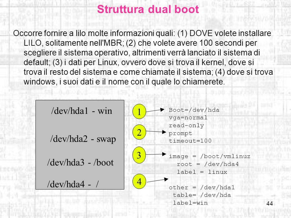 Struttura dual boot /dev/hda1 - win 1 /dev/hda1 - win 2