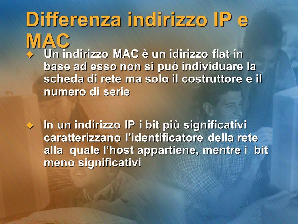 Differenza indirizzo IP e MAC