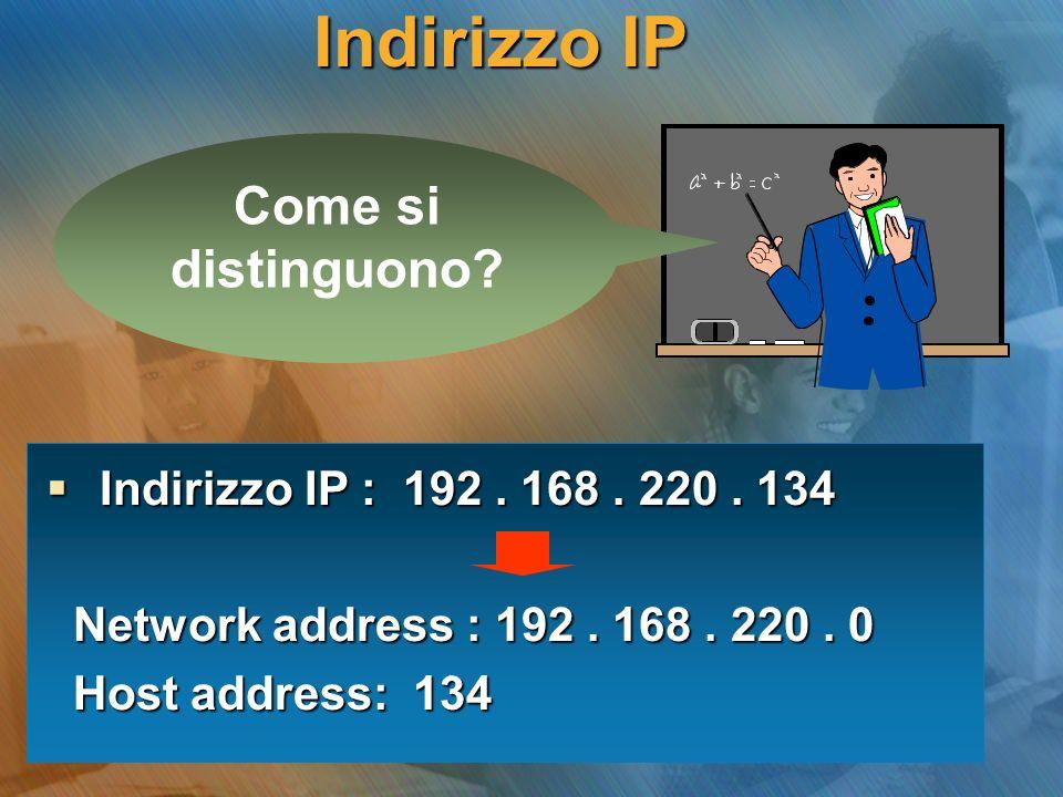 Indirizzo IP Come si distinguono Indirizzo IP : 192 . 168 . 220 . 134