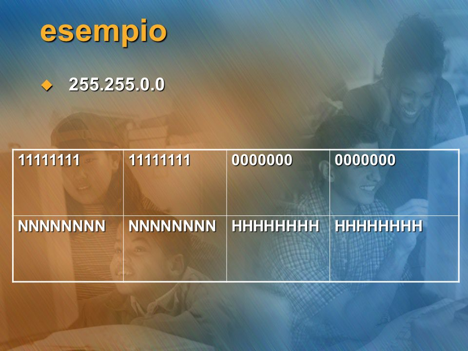 esempio 255.255.0.0 11111111 0000000 NNNNNNNN HHHHHHHH
