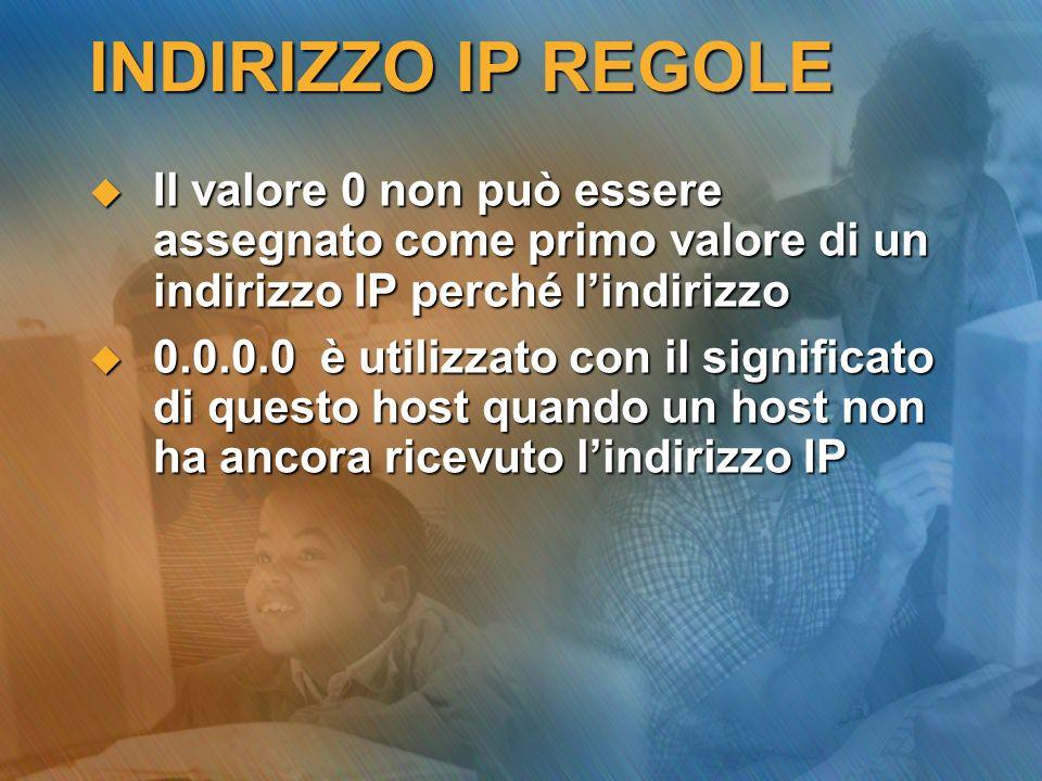 INDIRIZZO IP REGOLE Il valore 0 non può essere assegnato come primo valore di un indirizzo IP perché l'indirizzo.