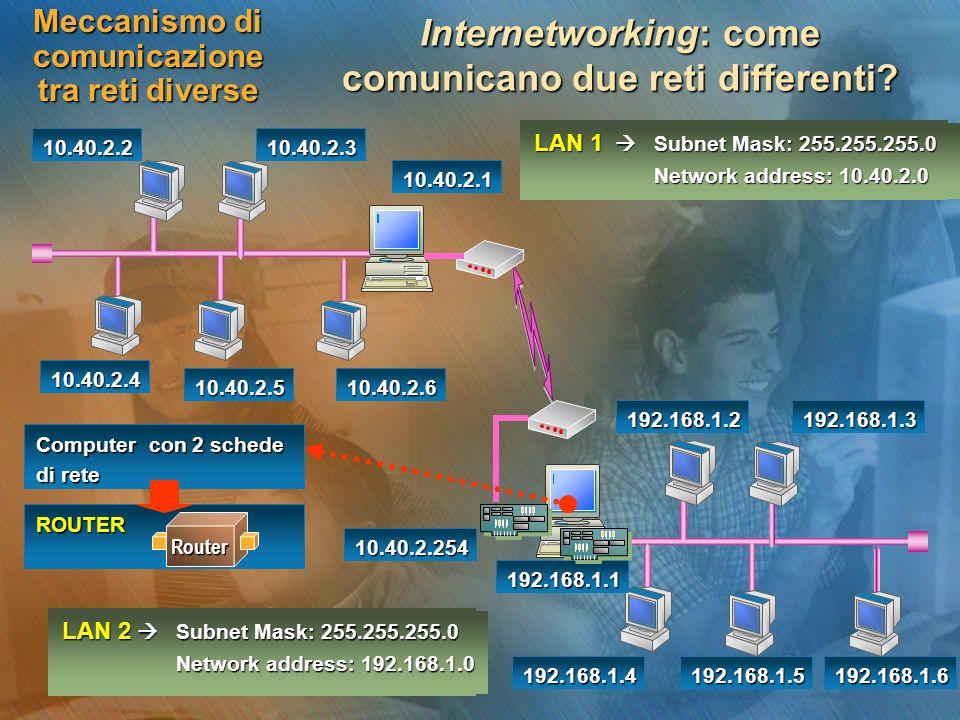 Meccanismo di comunicazione tra reti diverse