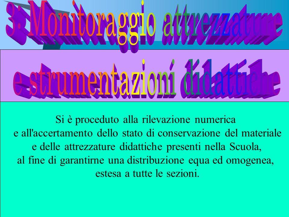 3: Monitoraggio attrezzature e strumentazioni didattiche