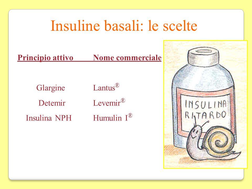 Insuline basali: le scelte