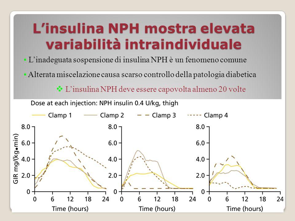 L'insulina NPH mostra elevata variabilità intraindividuale