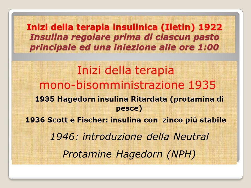 1936 Scott e Fischer: insulina con zinco più stabile
