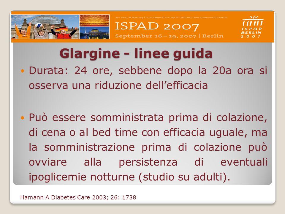 Glargine - linee guida Durata: 24 ore, sebbene dopo la 20a ora si osserva una riduzione dell'efficacia.