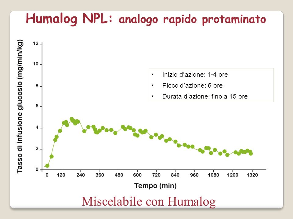 Humalog NPL: analogo rapido protaminato