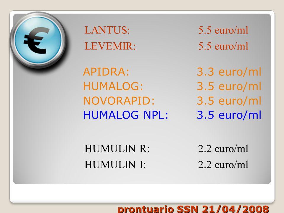 LANTUS: 5.5 euro/ml LEVEMIR: 5.5 euro/ml APIDRA: 3.3 euro/ml