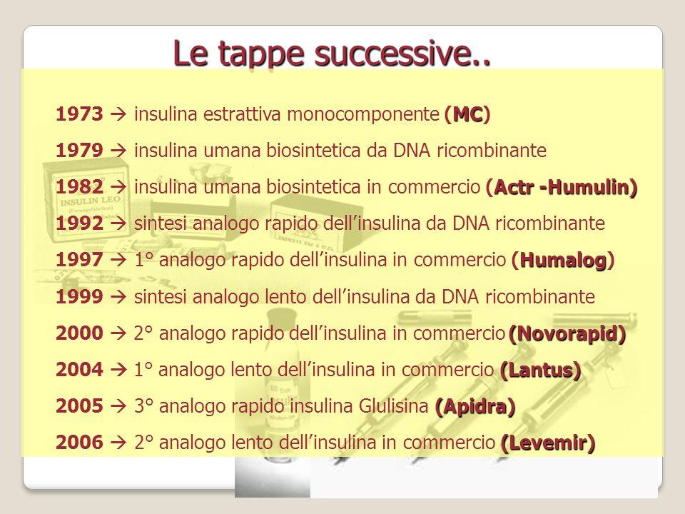 Le tappe successive.. 1973  insulina estrattiva monocomponente (MC)