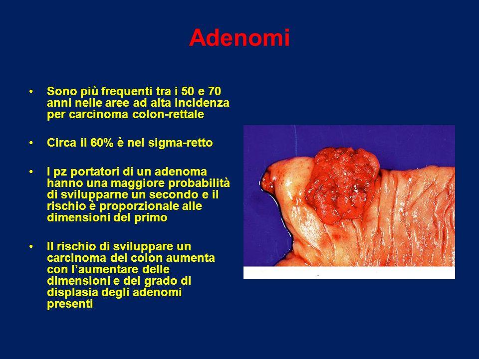 Adenomi Sono più frequenti tra i 50 e 70 anni nelle aree ad alta incidenza per carcinoma colon-rettale.