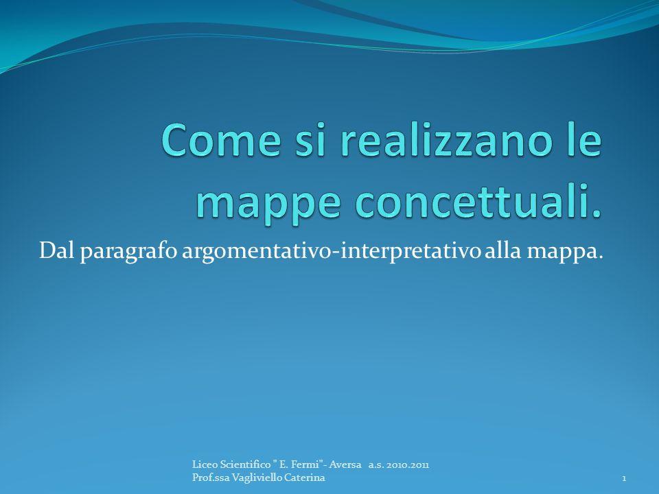 Come si realizzano le mappe concettuali.