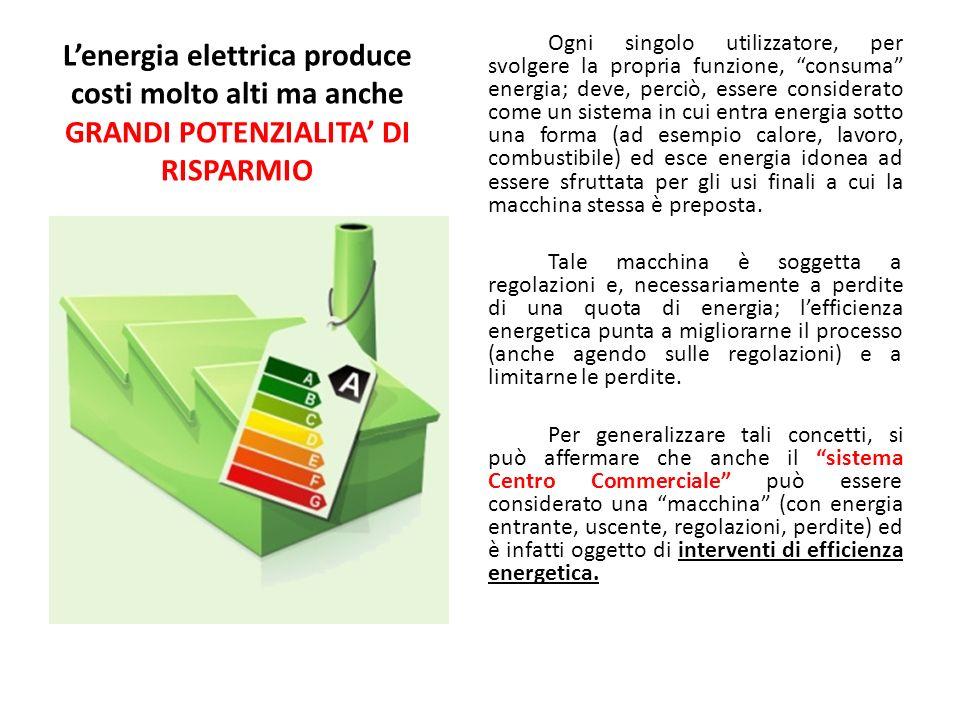 L'energia elettrica produce costi molto alti ma anche GRANDI POTENZIALITA' DI RISPARMIO