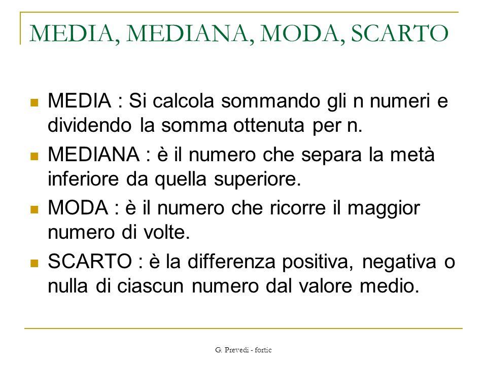 MEDIA, MEDIANA, MODA, SCARTO