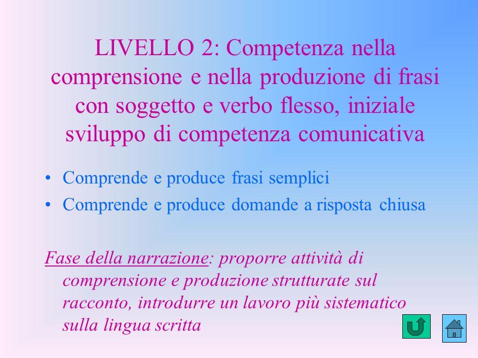 LIVELLO 2: Competenza nella comprensione e nella produzione di frasi con soggetto e verbo flesso, iniziale sviluppo di competenza comunicativa