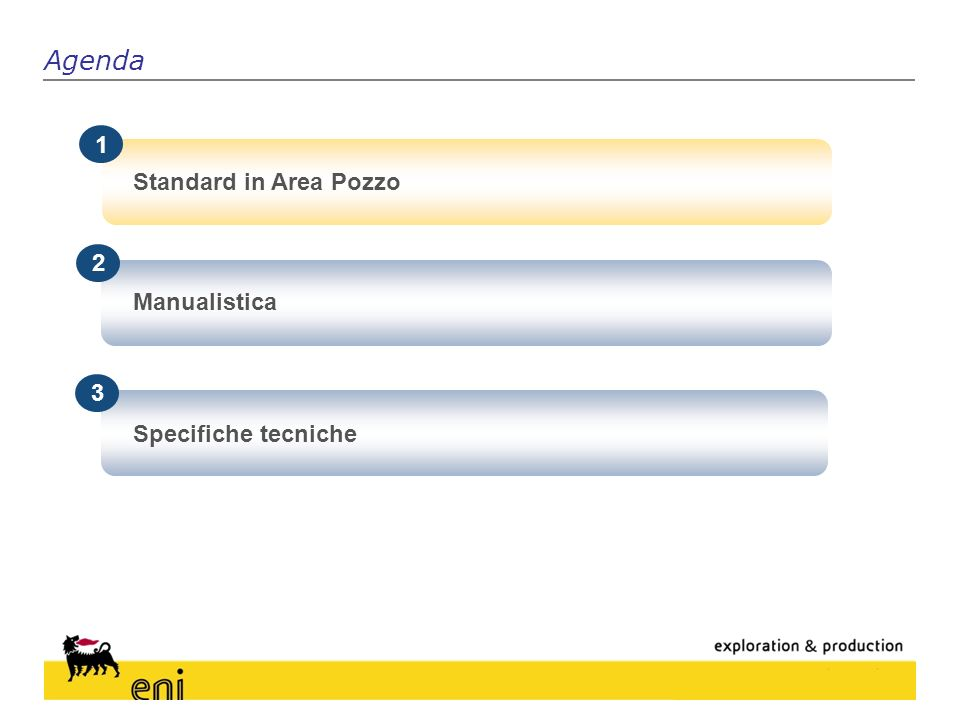 Agenda 1 Standard in Area Pozzo 2 Manualistica 3 Specifiche tecniche