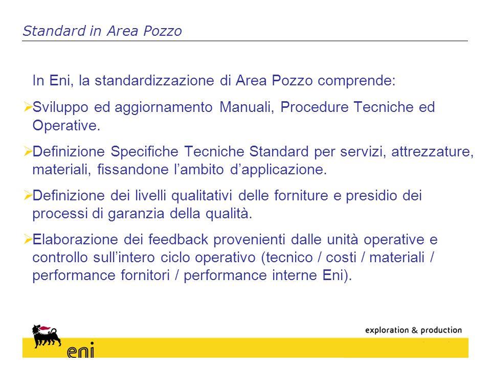 In Eni, la standardizzazione di Area Pozzo comprende: