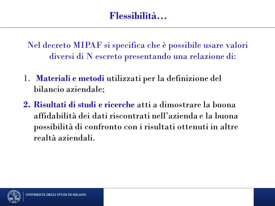 Flessibilità… Nel decreto MIPAF si specifica che è possibile usare valori diversi di N escreto presentando una relazione di: