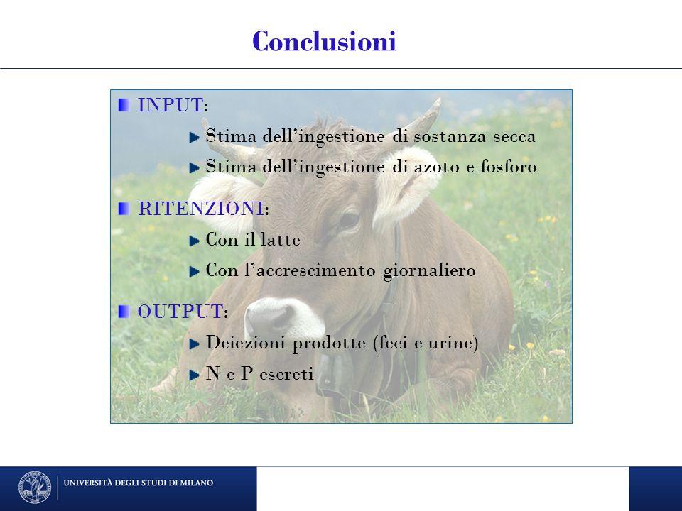 Conclusioni INPUT: Stima dell'ingestione di sostanza secca