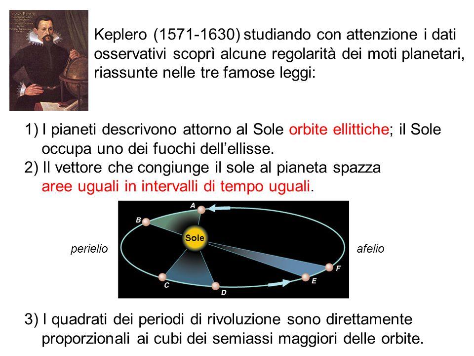 Keplero (1571-1630) studiando con attenzione i dati
