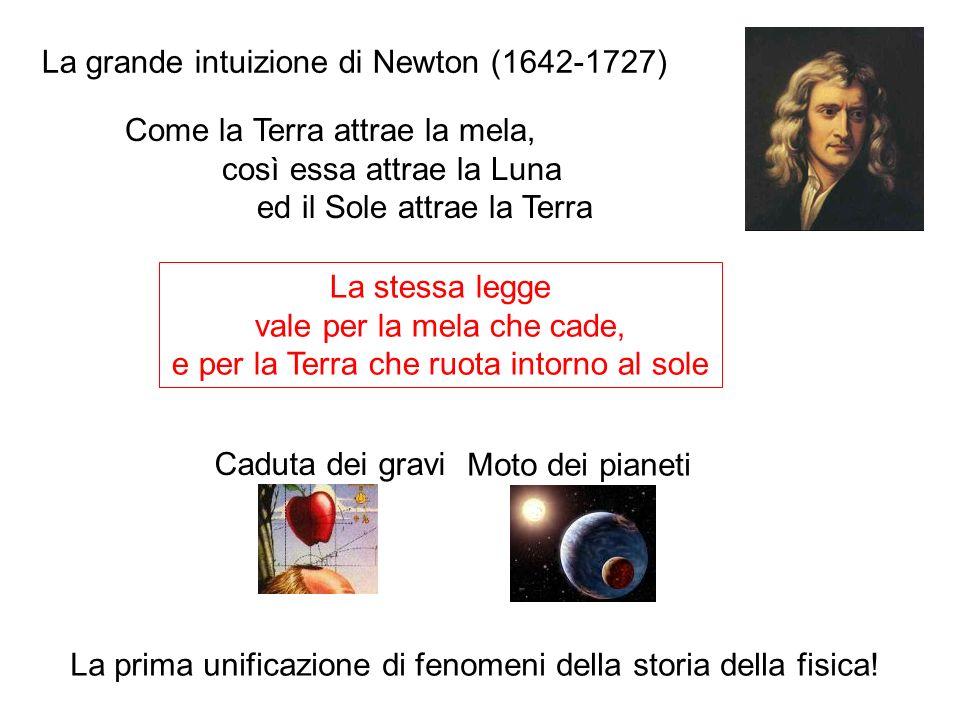 La grande intuizione di Newton (1642-1727)