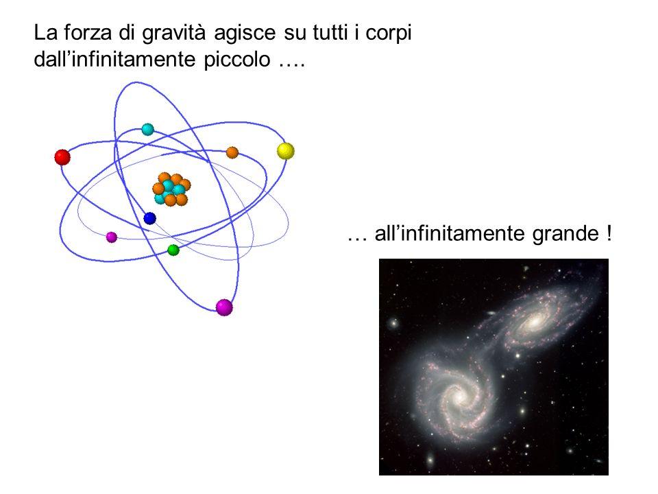 La forza di gravità agisce su tutti i corpi