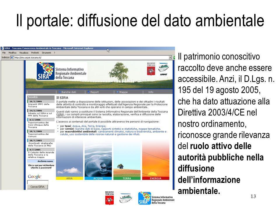 Il portale: diffusione del dato ambientale