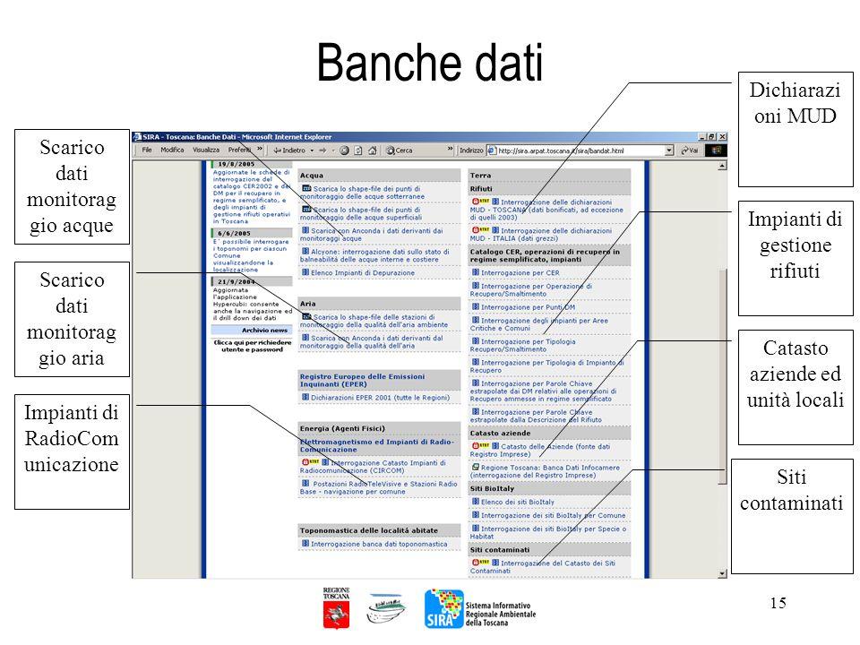 Banche dati Dichiarazioni MUD Scarico dati monitoraggio acque
