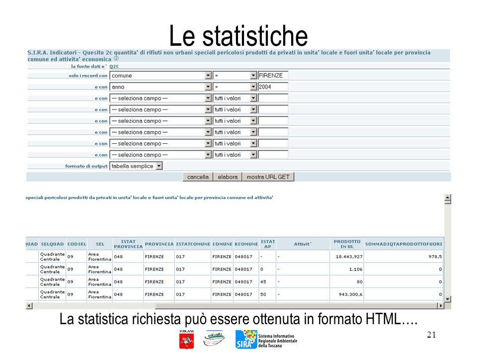 La statistica richiesta può essere ottenuta in formato HTML….