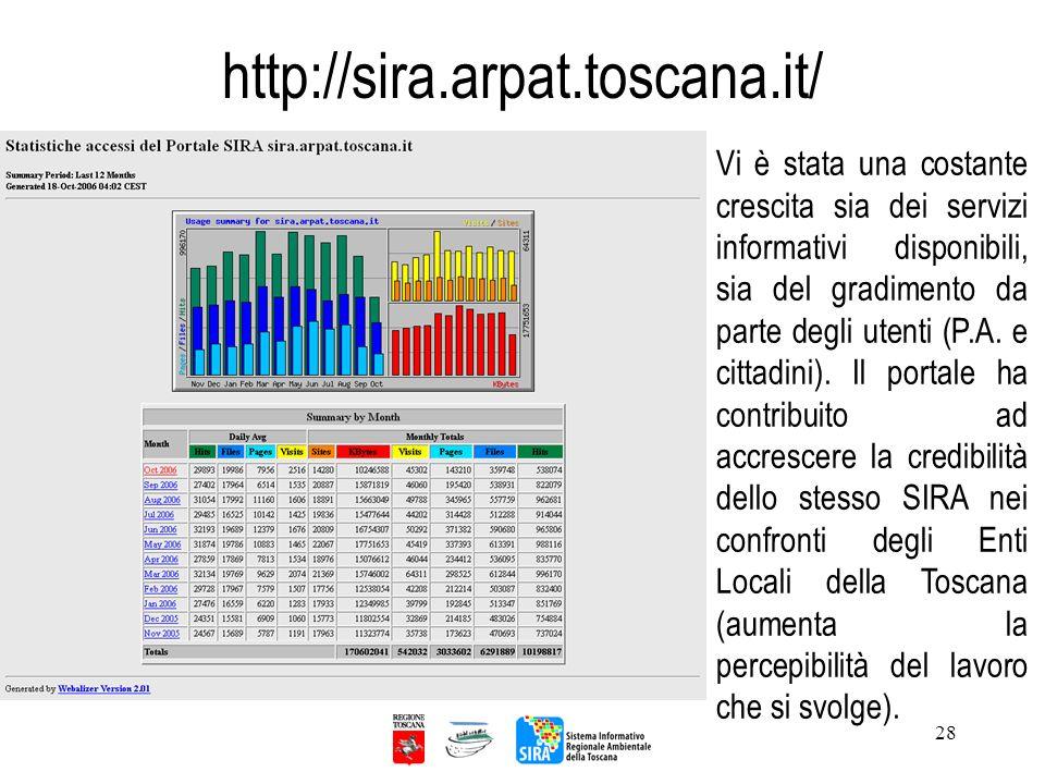 http://sira.arpat.toscana.it/