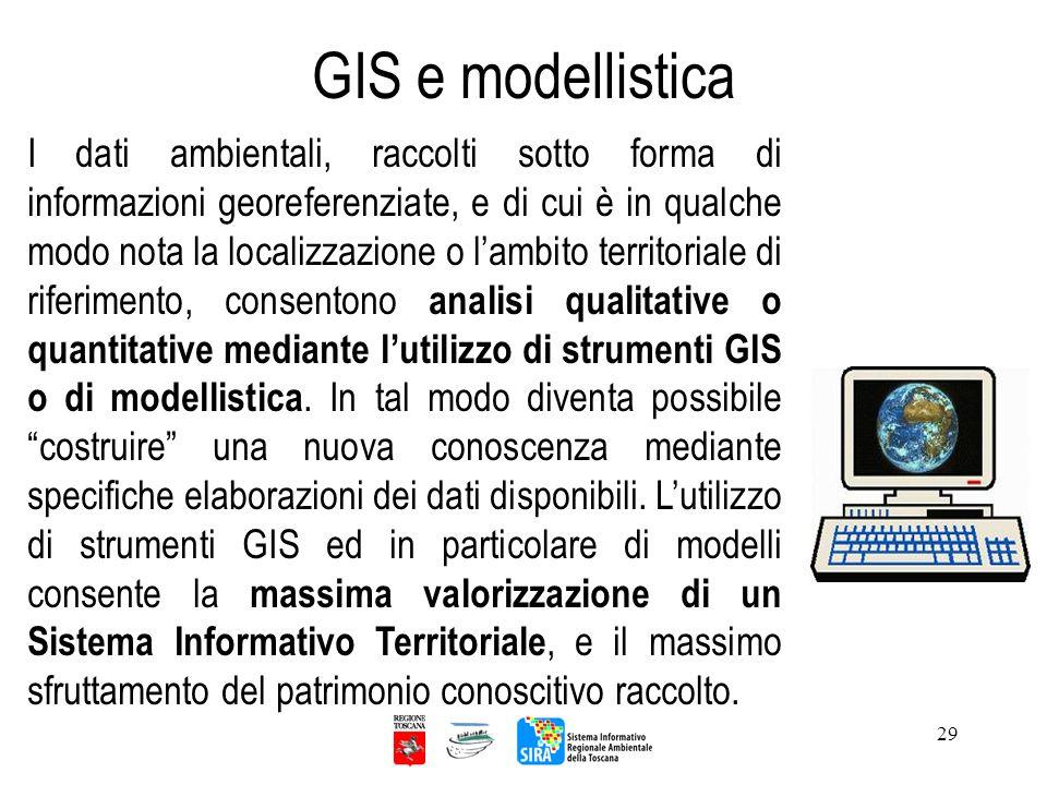 GIS e modellistica