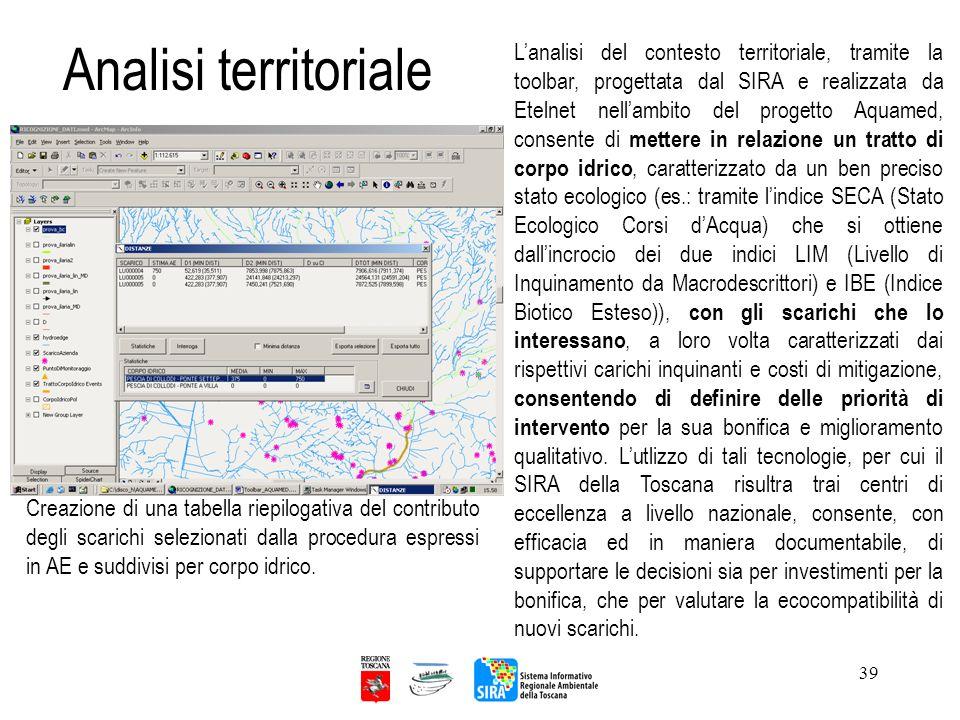 Analisi territoriale