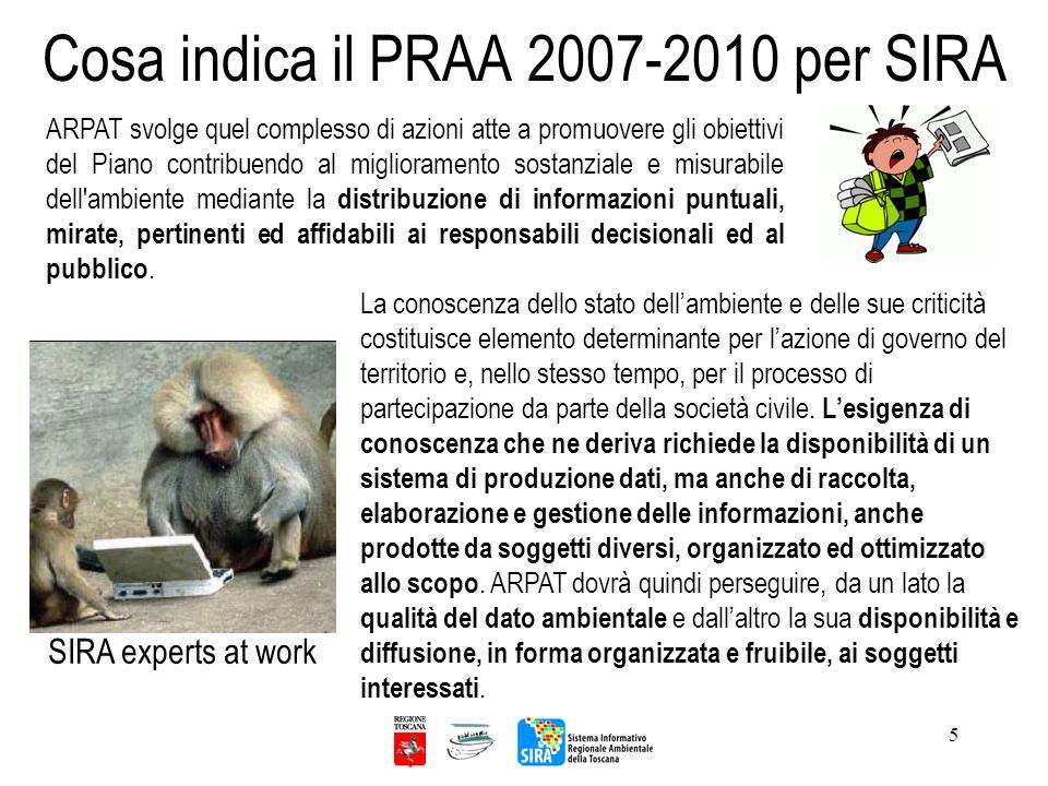 Cosa indica il PRAA 2007-2010 per SIRA