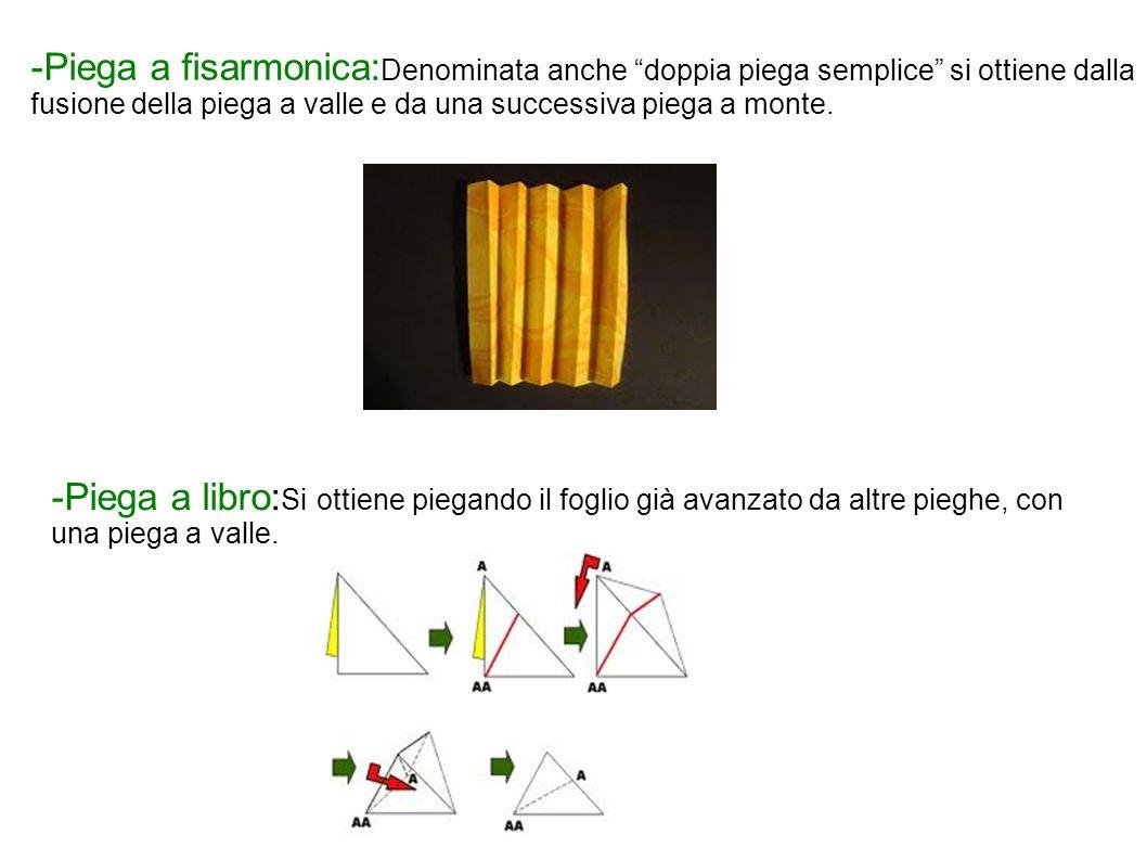 -Piega a fisarmonica:Denominata anche doppia piega semplice si ottiene dalla fusione della piega a valle e da una successiva piega a monte.