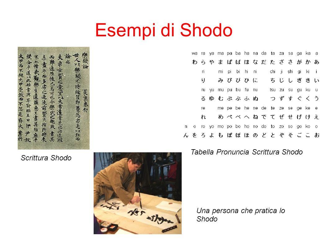 Esempi di Shodo Tabella Pronuncia Scrittura Shodo Scrittura Shodo