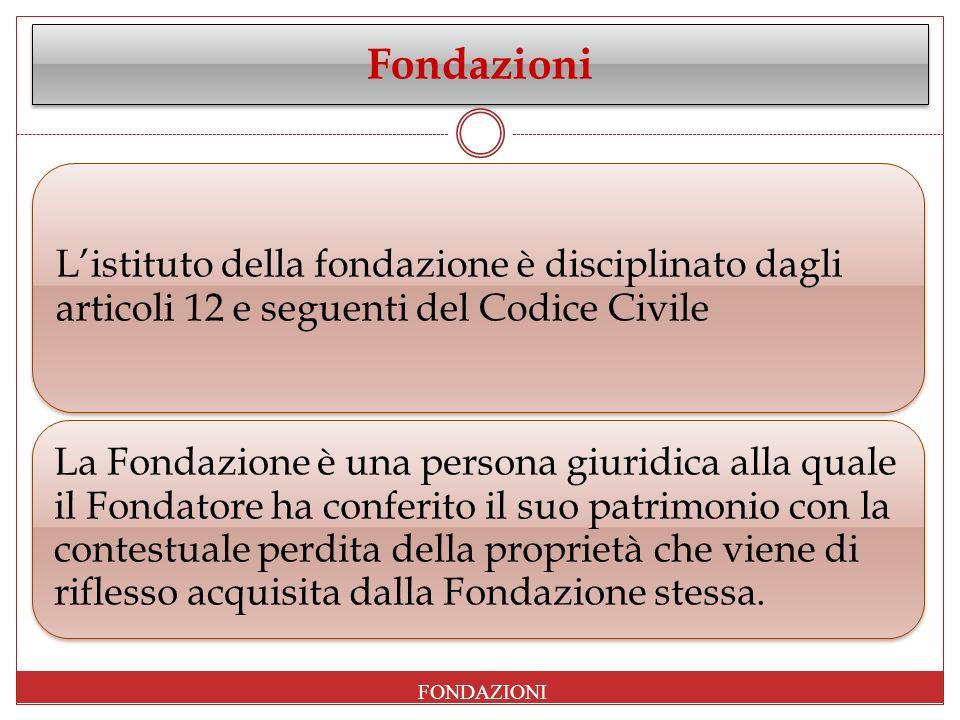 Fondazioni FONDAZIONI