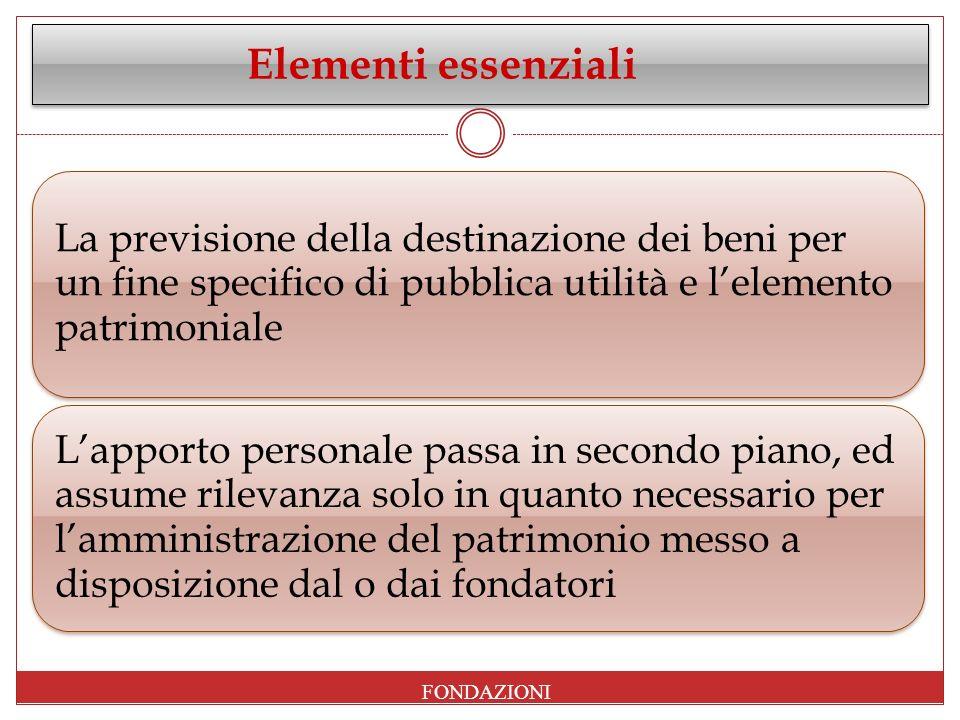 Elementi essenziali FONDAZIONI