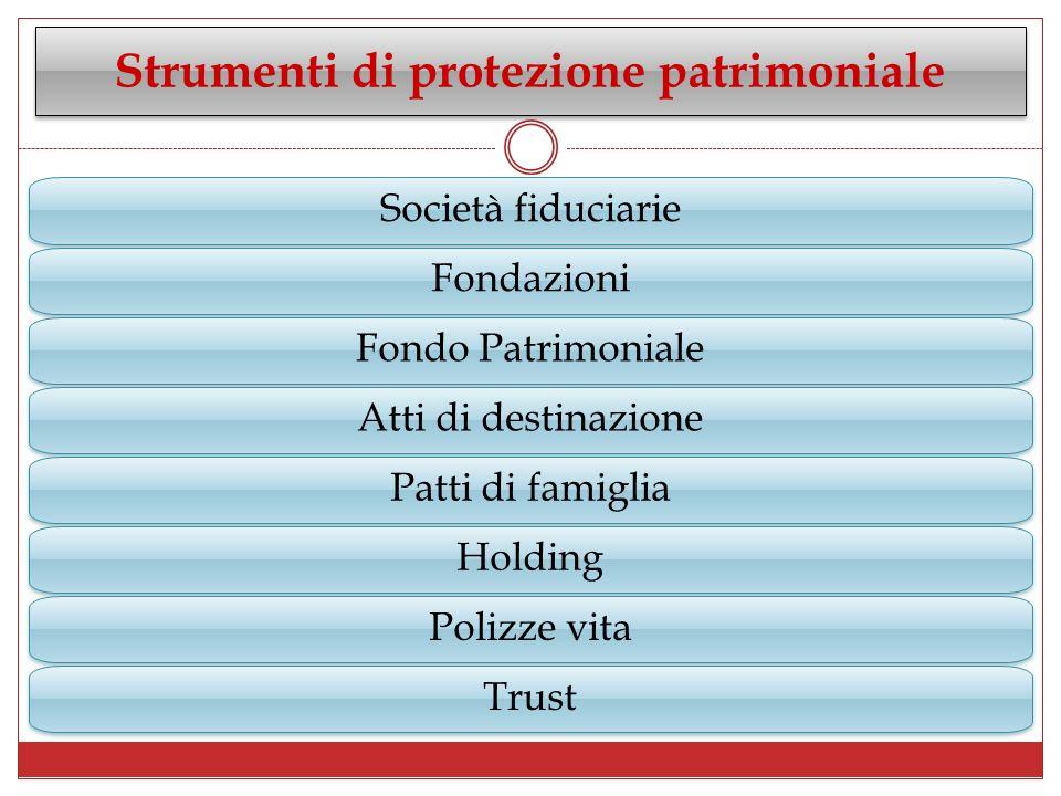 Strumenti di protezione patrimoniale